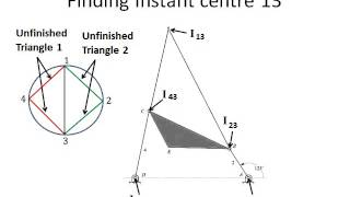 Instant Centres of Velocity: Example