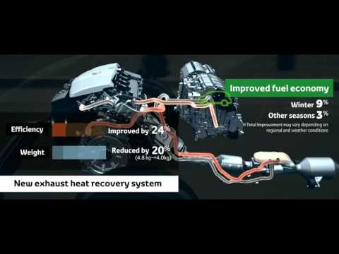 All-new Prius: Hybrid System