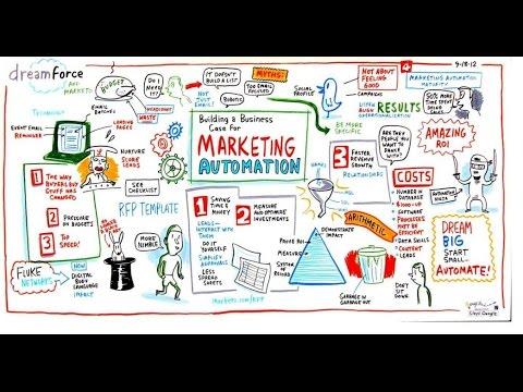Fab Capodicasa - Hoosh - 'Marketing Automation' c/o Advanced Online Marketing Event Australia.