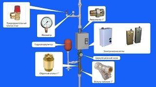 видео Отопление коттеджа - от расчёта до монтажа