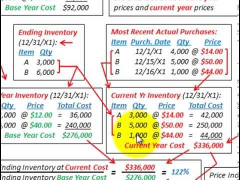 lifo fifo method example pdf