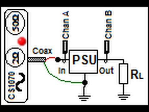 FRA How to - Power Supply Rejection Ratio