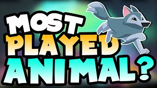 [Animal Jam] What is the Most Played Animal?