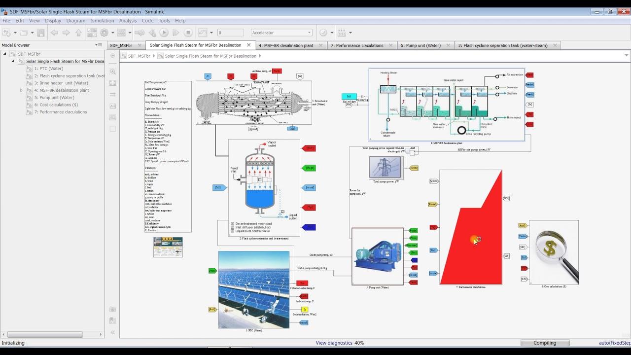 PTC flashing for Multi Stage Flashing Matlab/Simulink Model run