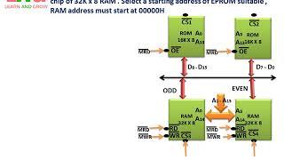 Interfacing of Multiple Seven Segment Display to 8086 through 8255