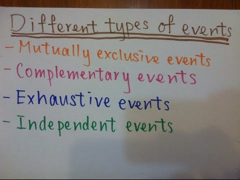 Different Types Of Events In Probability