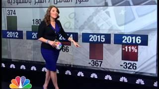 ماهو التأثير المباشر لانخفاض أسعار النفط على الموازنة السعودية 2016؟