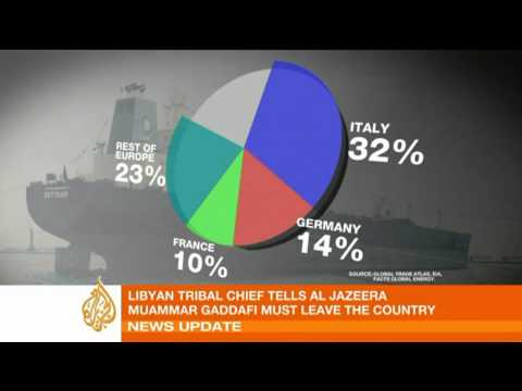 Libya violence threatens economic relations