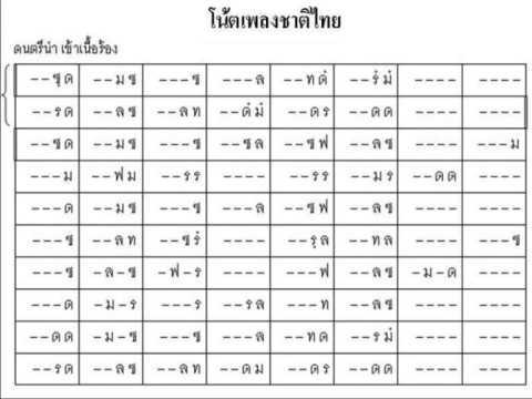 โน้ตเพลงชาติไทย (นาดีวิทยา)