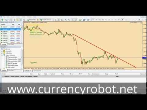 Currency Robot (Forex Trading robot ) free download