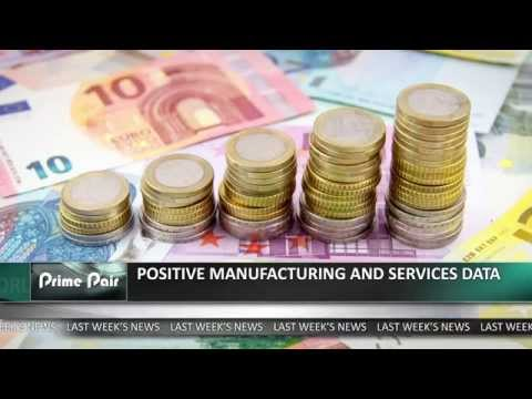 Forex Weekly Outlook March 29th 2015