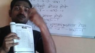 Spoken English learning videos in Marathi full.  English speaking Videos in Marathi.