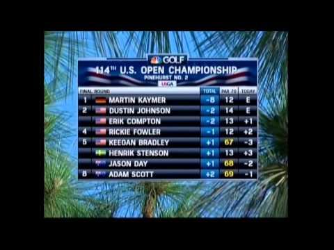 2014 U.S Open Final Round