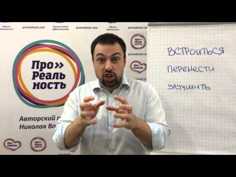 Бизнес идеи — Как придумать самую оригинальную | Николай Воробьёв