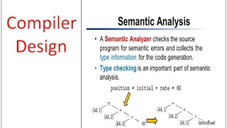 Semantic analysis and Syntax direced Translation