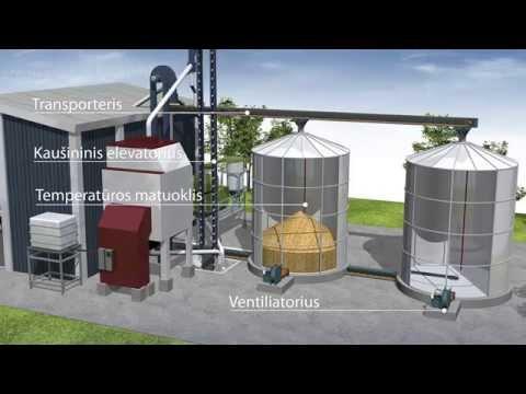 3D video of grain storage