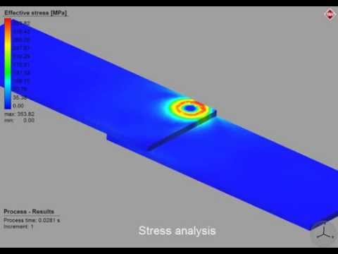 Carbon Dioxide Lasers