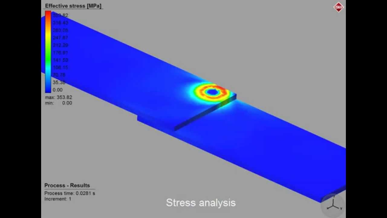 Sheet forming simulations: Applications using yield surface mechanics based on crystal plasticity