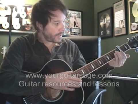 How To Use A Capo - Guitar Lessons For Beginners - Chart Capo