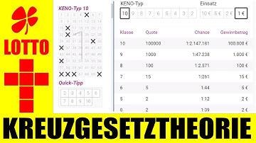 Lohnt es sich Keno zu spielen ?!