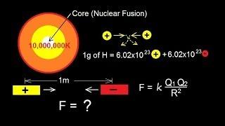 Astronomy - The Sun (4 of 16) Electrostatic Repulsion