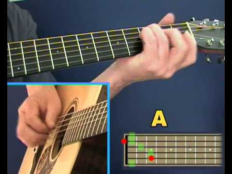 Maple Leaf Rag - A Fingerstyle Guitar Lesson with Virtual Animated ...
