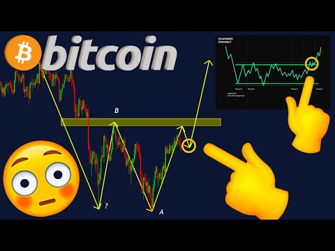 ALARMING!!!!!THIS BITCOIN CHART IS FLASHING A HUGE MOVE RIGHT NOW!!!!!