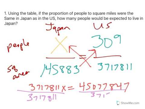 Population Density (5)