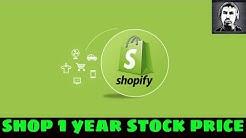 📈(SHOP) Shopify Stock 1 Year Price Prediction 📈