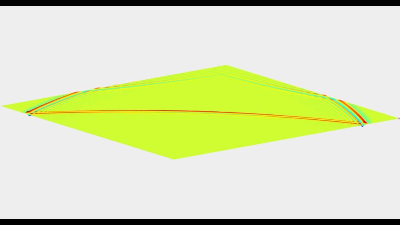 2D Wave Propagation, Single Gaussian Pulse Boundary Corner - MATLAB