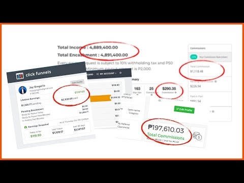 Affiliate Marketing – What It Is And How Beginners Can Start Today #AffiliateMarketing