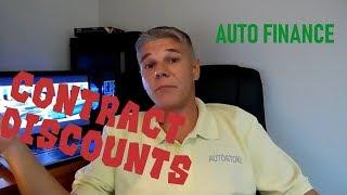 Hidden costs of Auto Finance