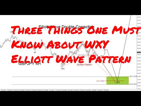 Three Things One Must Know About WXY Elliott Wave Pattern