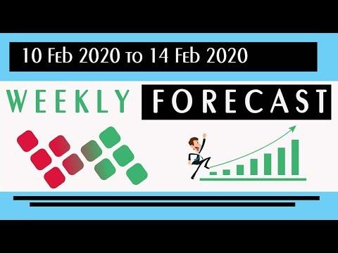 forex-sinhala-weekly-forecast-10-th-to-14-feb-2020