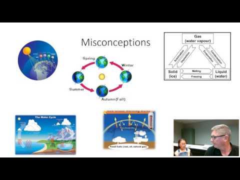 Science Journal Video Presentation
