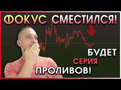 Серия Проливов! Анализ цены биткоина, курс криптовалют, прогноз криптовалюты BTCusd (btc)