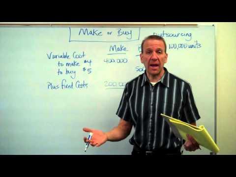 Make or buy analysis - Procurement training - Purchasing skillsиз YouTube · Длительность: 2 мин11 с