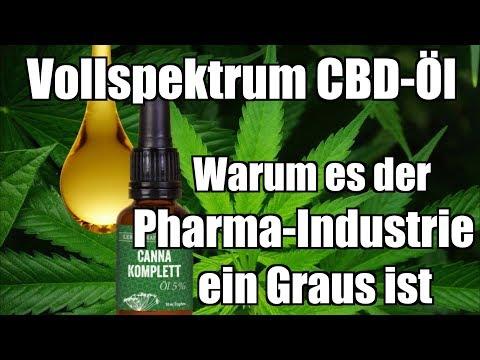 Vollspektrum CBD-Öl – Warum es der Pharma-Industrie ein Graus ist