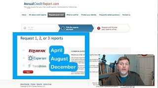 How to get a free credit report in under 4 minutes
