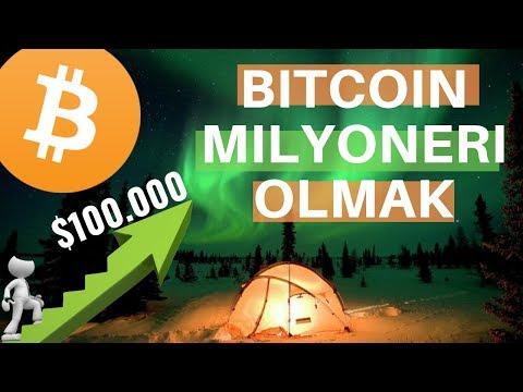 Kaç Bitcoin Ile Milyoner Olunur? Bitcoin Halving Nedir?