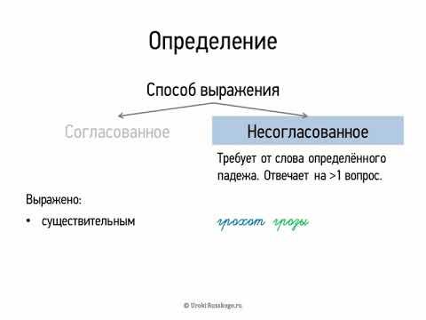 очень полезная Смотреть русский нежный секс этим столкнулся. Можем пообщаться