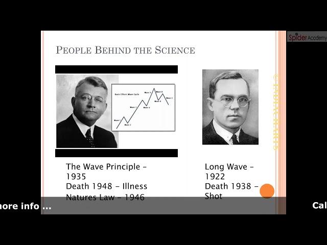 REFLATION TRADE & ELLIOT WAVES by ROHIT SHRIVASTVA | INDIACHARTS | SPIDER SOFTWARE