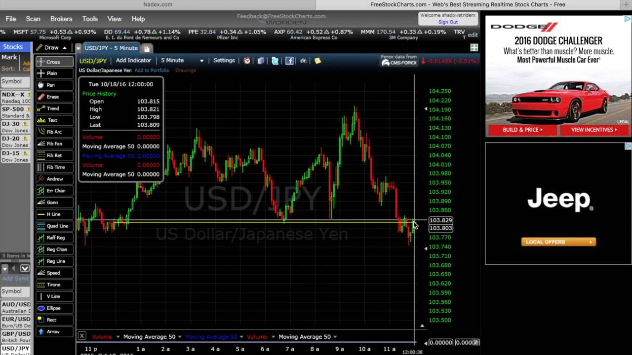 Binary options live trades