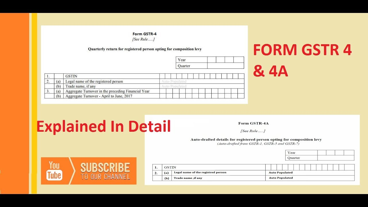 GSTR 4 Form in GST Return For composition Person Explained in detail