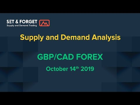 How To Trade GBPCAD Forex Cross Pair Supply And Demand Analysis Forecast