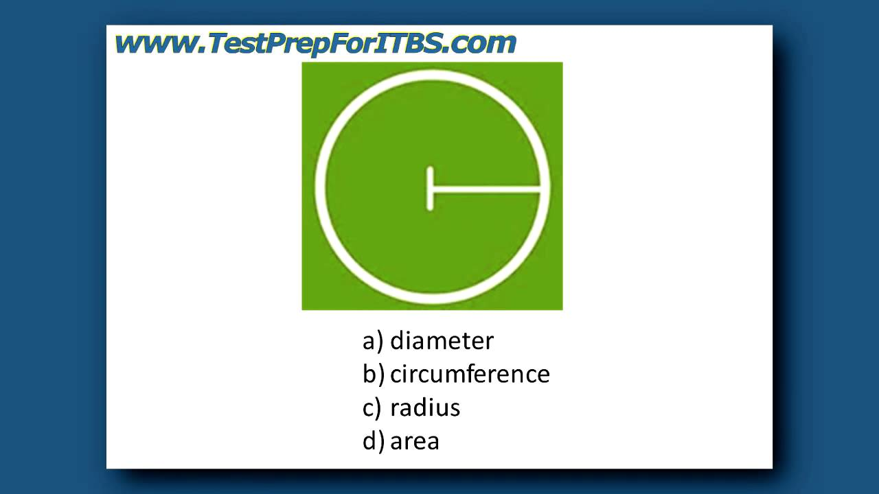 Test Prep for ITBS ® Test