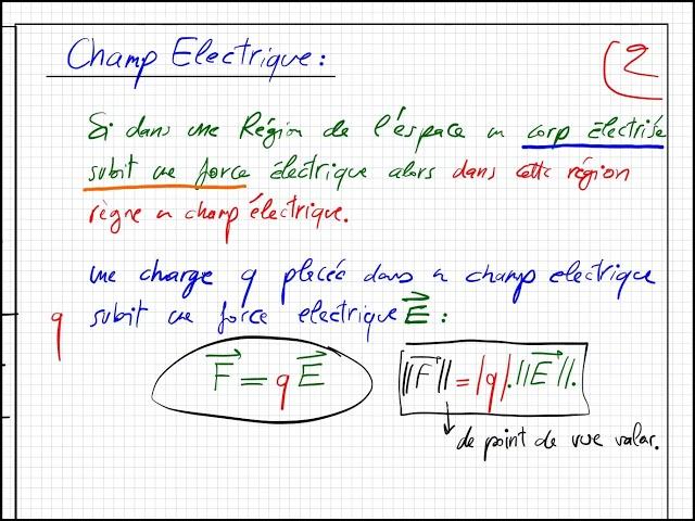 physique 3ieme intéractions électriques champ électrique : séance Live