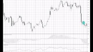 Технический анализ (Forex, товарный, фондовый рынок) Ч. 1(Данное видео, состоящее из трех частей, посвящено основным понятиям технического анализа. Технический..., 2011-12-02T09:51:14.000Z)