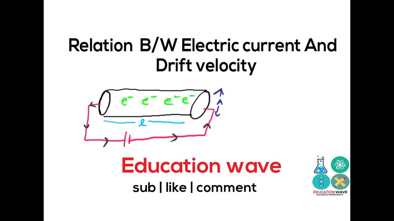 RELATION BETWEEN CURRENT AND DRIFT VELOCITY   Winner Science