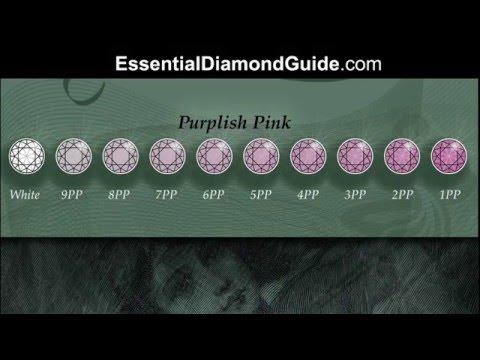 #02.1 Pink Diamond Chart showing Argyle's Diamond Grading